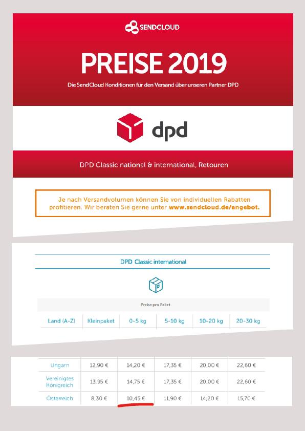Sendcloud Preise
